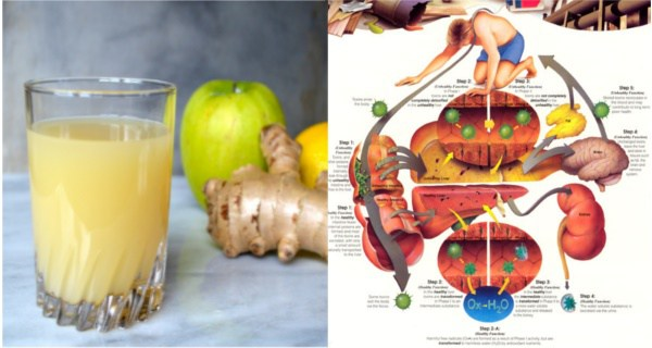 Clean-Your-Body-From-Toxins-With-Only-One-Glass-of-This-Amazing-Beverage-